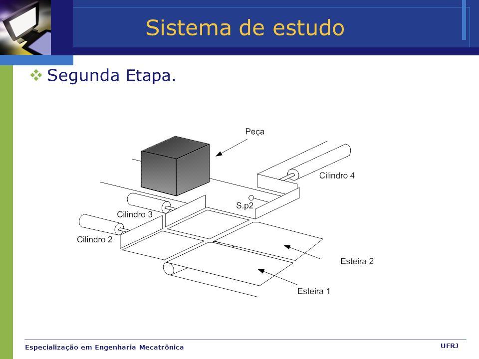 Sistema de estudo Segunda Etapa.