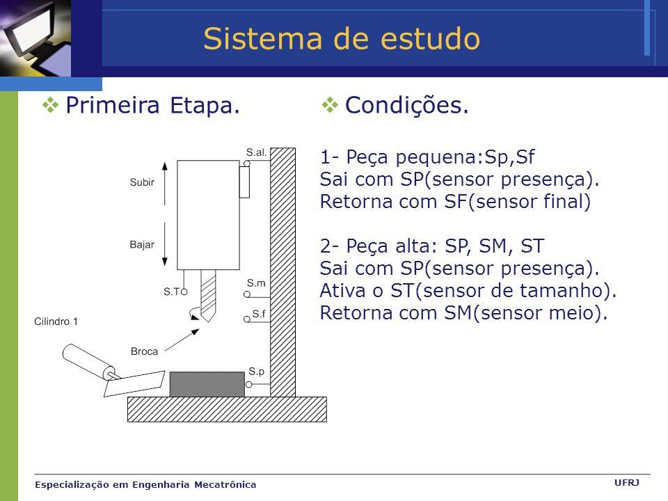 Sistema de estudo Primeira Etapa. Condições. 1- Peça pequena:Sp,Sf