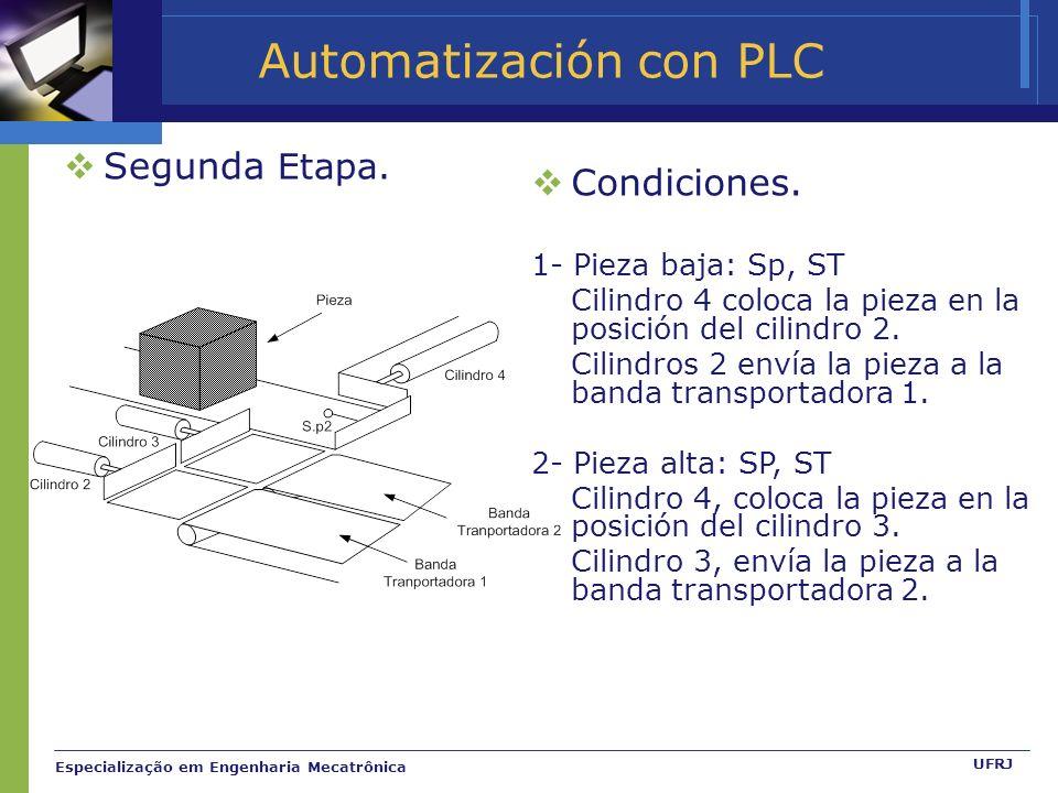 Automatización con PLC