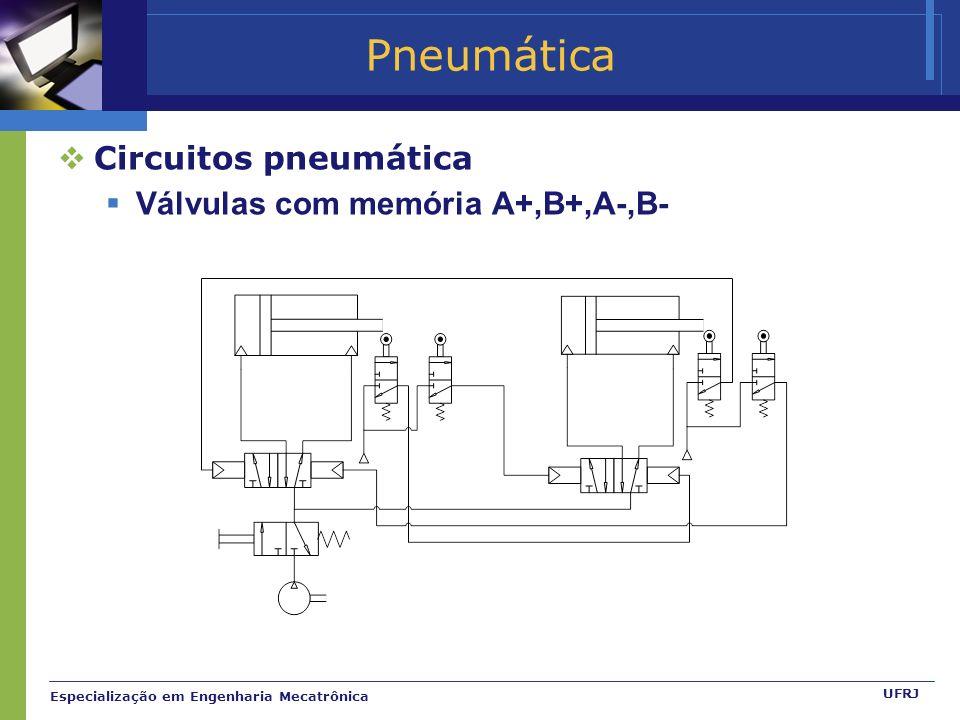 Pneumática Circuitos pneumática Válvulas com memória A+,B+,A-,B-
