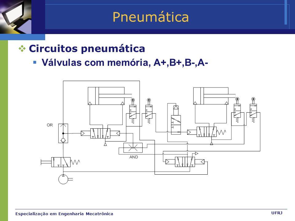 Pneumática Circuitos pneumática Válvulas com memória, A+,B+,B-,A-