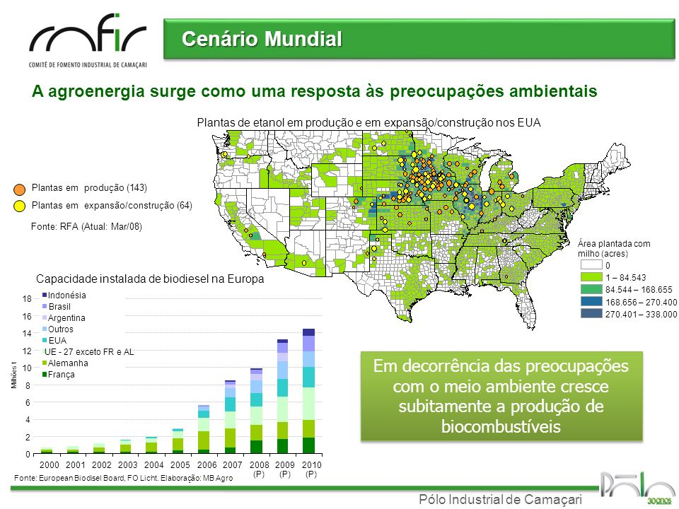 Cenário Mundial A agroenergia surge como uma resposta às preocupações ambientais. Plantas de etanol em produção e em expansão/construção nos EUA.