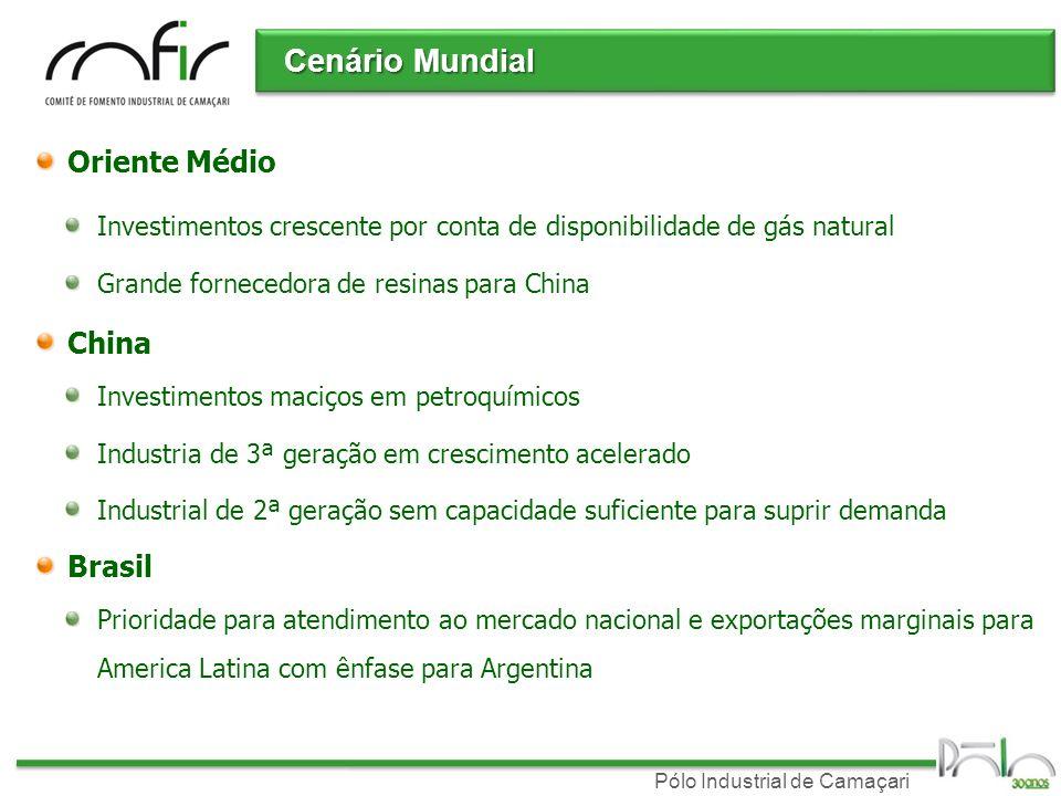 Cenário Mundial Oriente Médio China Brasil