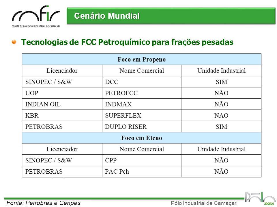 Cenário Mundial Tecnologias de FCC Petroquímico para frações pesadas