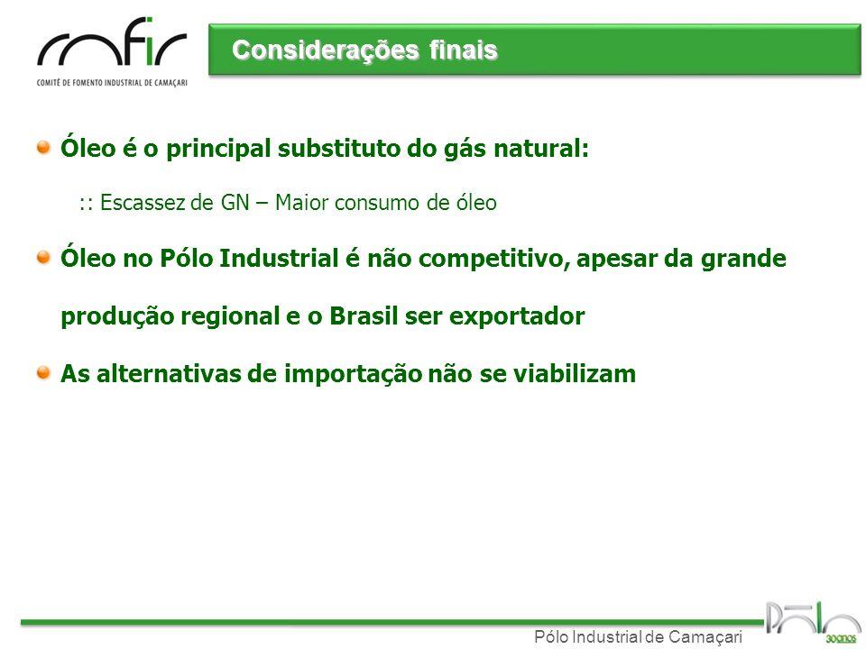 Considerações finais Óleo é o principal substituto do gás natural: