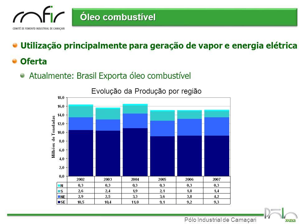 Óleo combustível Utilização principalmente para geração de vapor e energia elétrica. Oferta. Atualmente: Brasil Exporta óleo combustível.