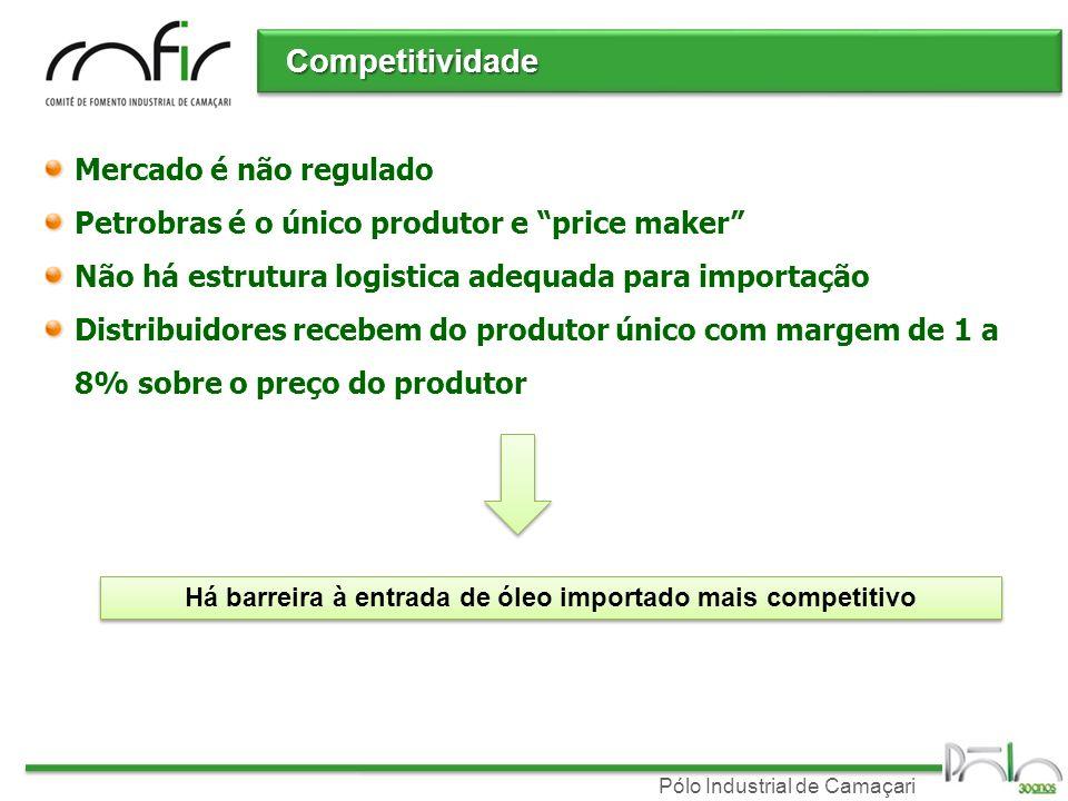 Há barreira à entrada de óleo importado mais competitivo