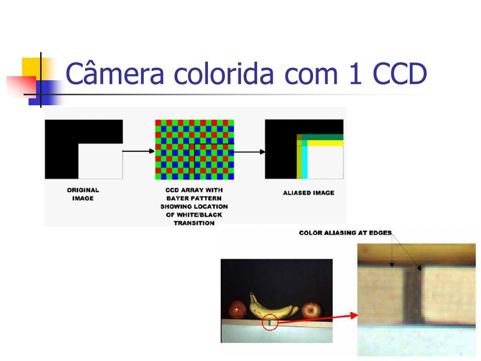 Câmera colorida com 1 CCD