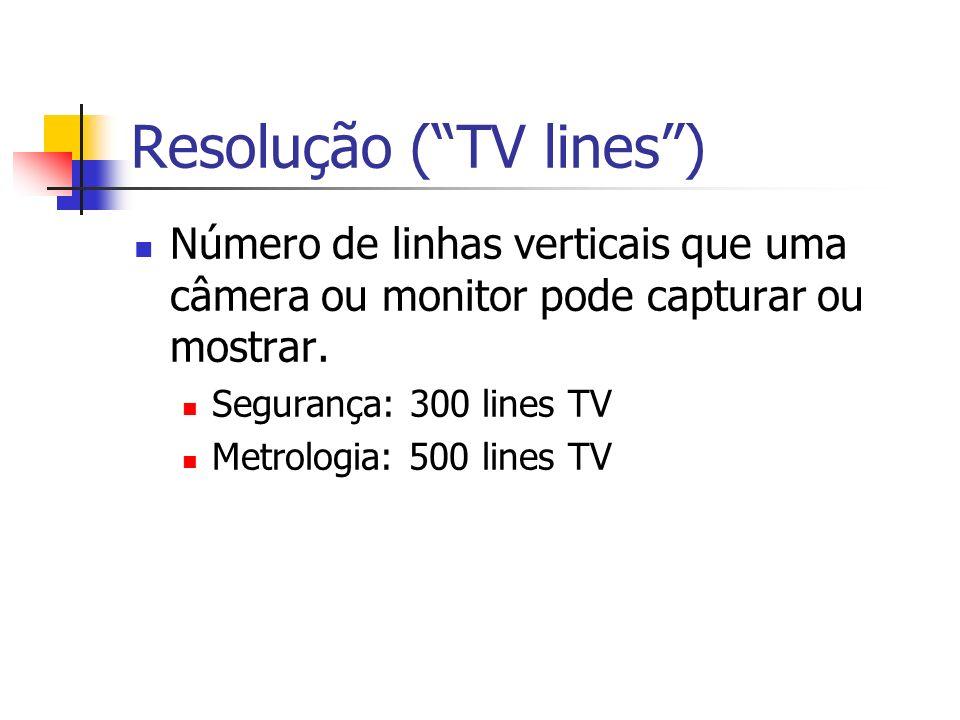 Resolução ( TV lines )