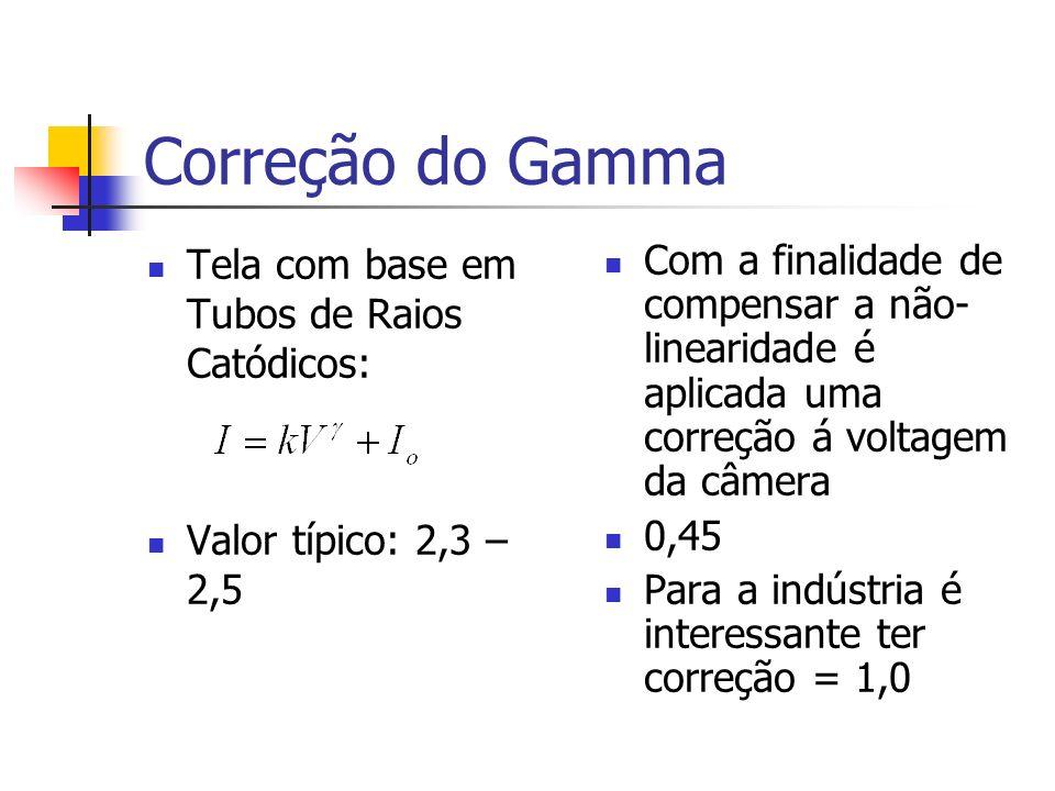 Correção do Gamma Tela com base em Tubos de Raios Catódicos: