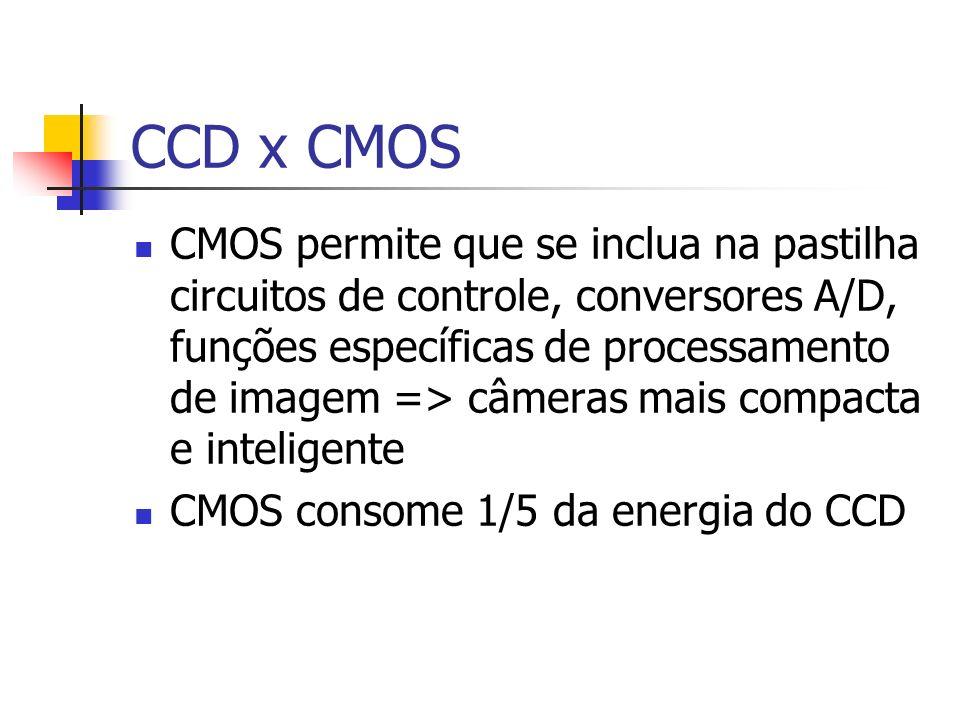 CCD x CMOS