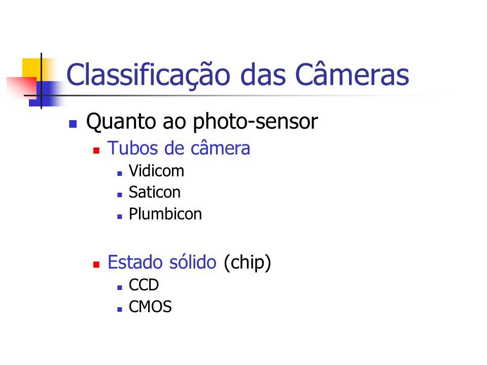 Classificação das Câmeras