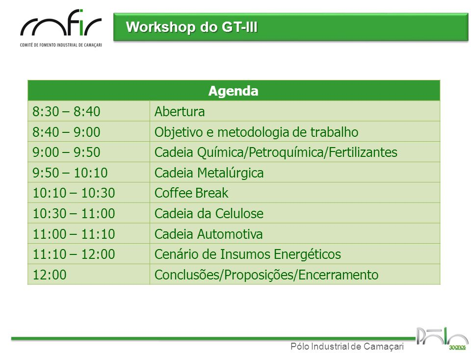 Workshop do GT-III Agenda 8:30 – 8:40 Abertura 8:40 – 9:00