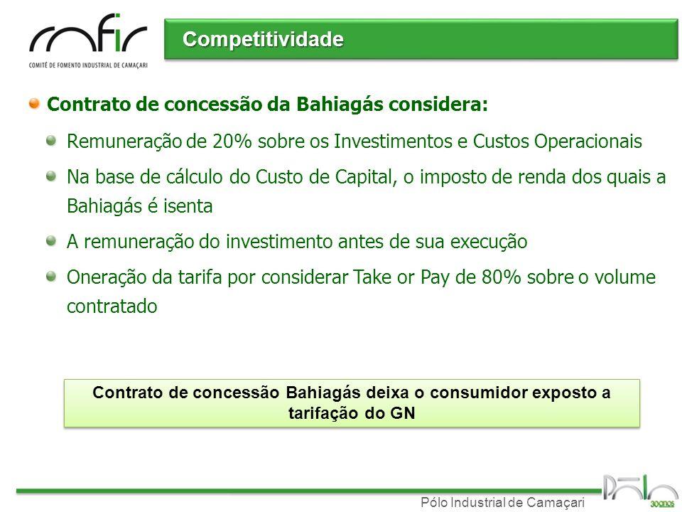 Competitividade Contrato de concessão da Bahiagás considera:
