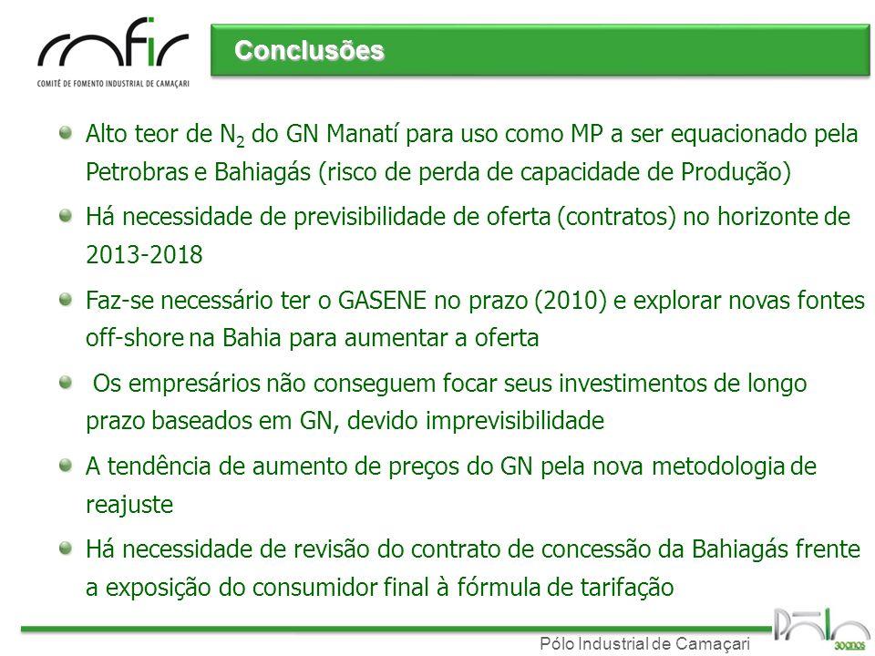 Conclusões Alto teor de N2 do GN Manatí para uso como MP a ser equacionado pela Petrobras e Bahiagás (risco de perda de capacidade de Produção)