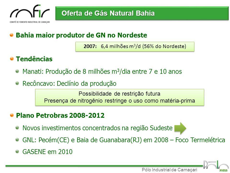 Oferta de Gás Natural Bahia