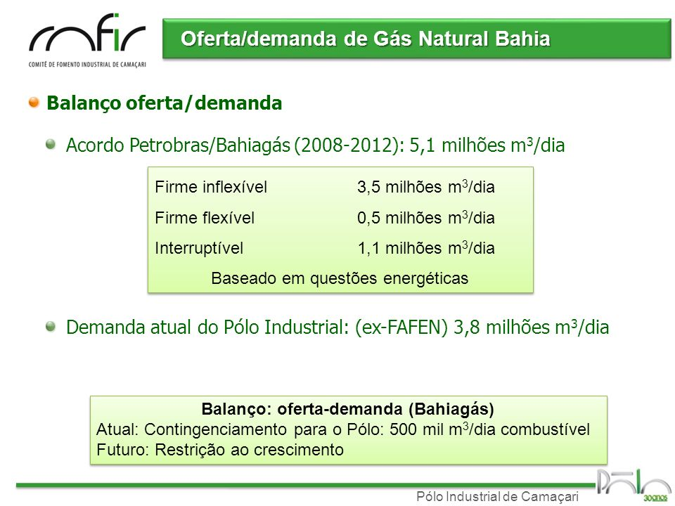 Balanço: oferta-demanda (Bahiagás)