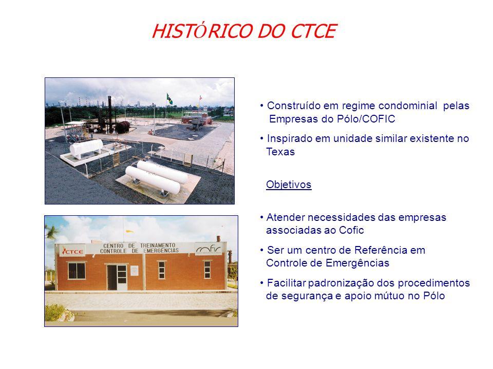 HISTÓRICO DO CTCE Construído em regime condominial pelas