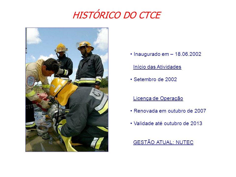 HISTÓRICO DO CTCE Inaugurado em – 18.06.2002 Início das Atividades
