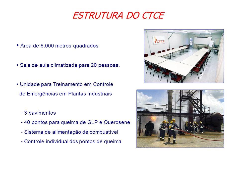 ESTRUTURA DO CTCE Área de 6.000 metros quadrados
