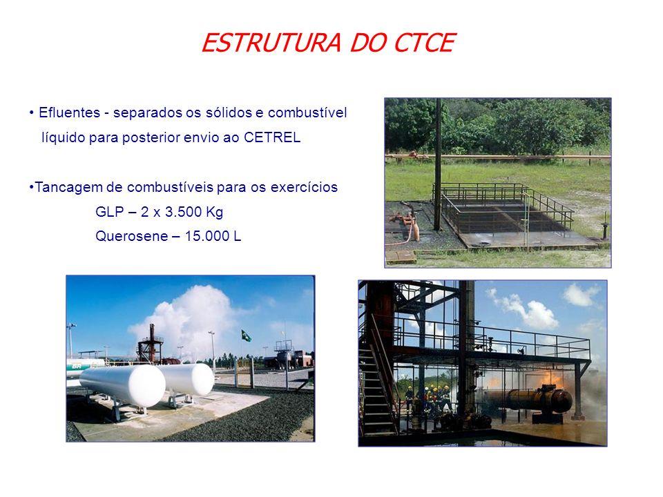 ESTRUTURA DO CTCE Efluentes - separados os sólidos e combustível