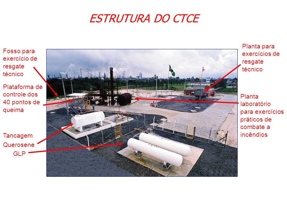 ESTRUTURA DO CTCE Planta para exercícios de resgate técnico