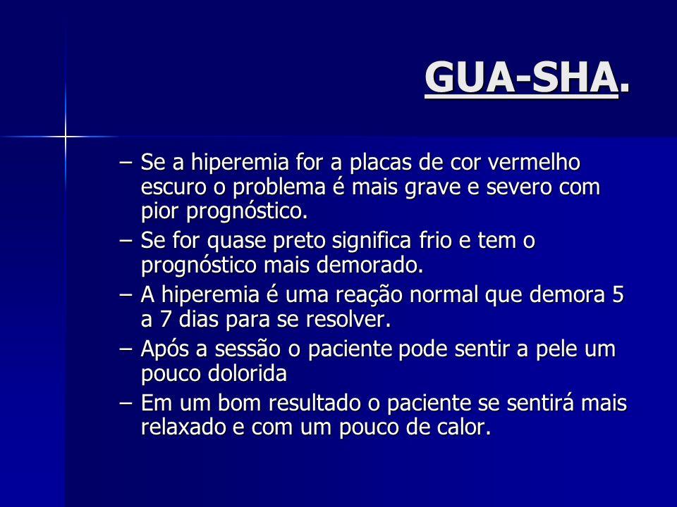 GUA-SHA.Se a hiperemia for a placas de cor vermelho escuro o problema é mais grave e severo com pior prognóstico.