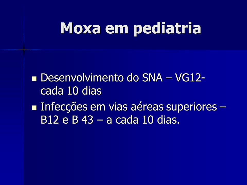 Moxa em pediatria Desenvolvimento do SNA – VG12- cada 10 dias