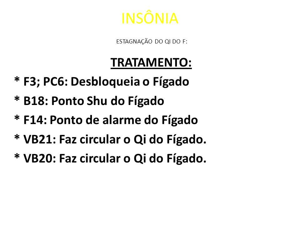 INSÔNIA ESTAGNAÇÃO DO QI DO F:
