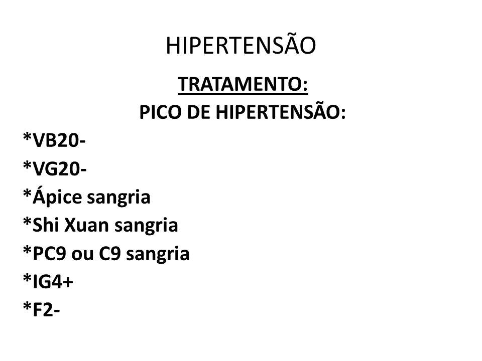 HIPERTENSÃO TRATAMENTO: PICO DE HIPERTENSÃO: *VB20- *VG20-