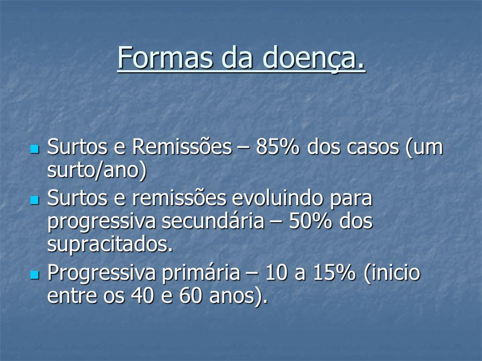 Formas da doença. Surtos e Remissões – 85% dos casos (um surto/ano)