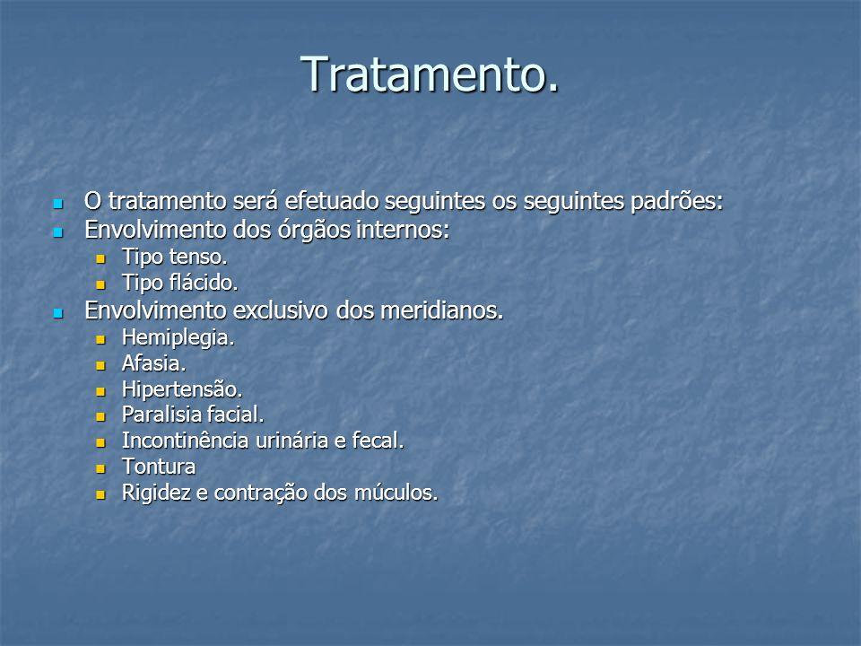 Tratamento. O tratamento será efetuado seguintes os seguintes padrões: