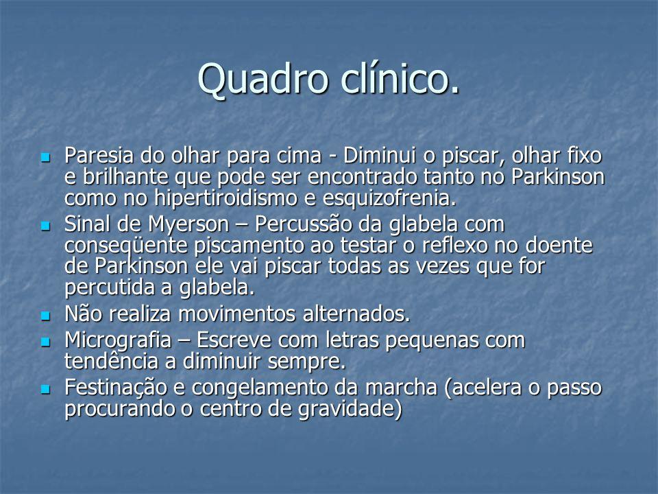 Quadro clínico.