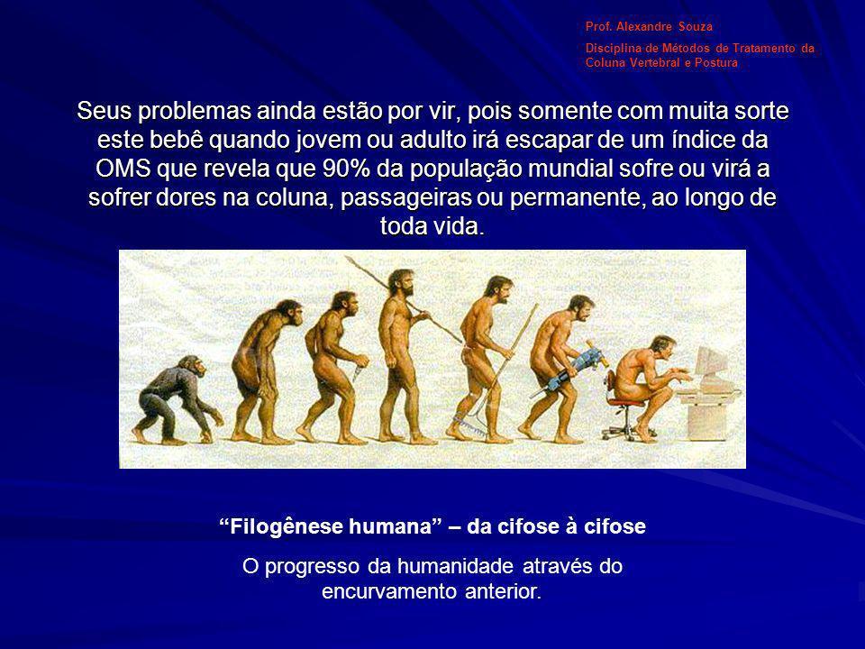 Filogênese humana – da cifose à cifose