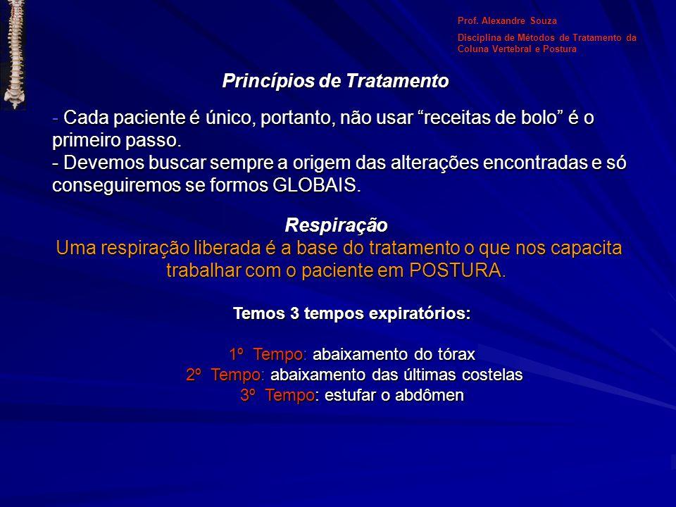 Princípios de Tratamento Temos 3 tempos expiratórios: