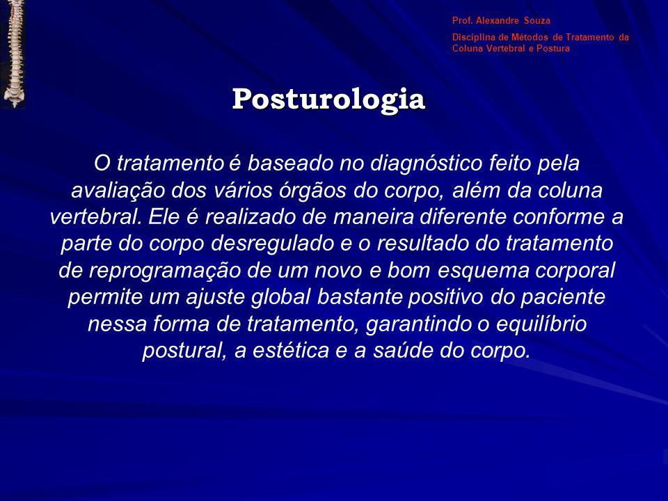 Prof. Alexandre Souza Disciplina de Métodos de Tratamento da Coluna Vertebral e Postura. Posturologia.