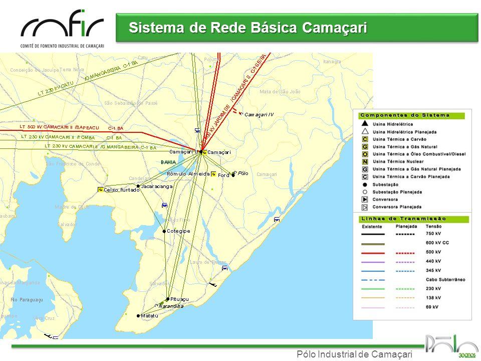 Sistema de Rede Básica Camaçari