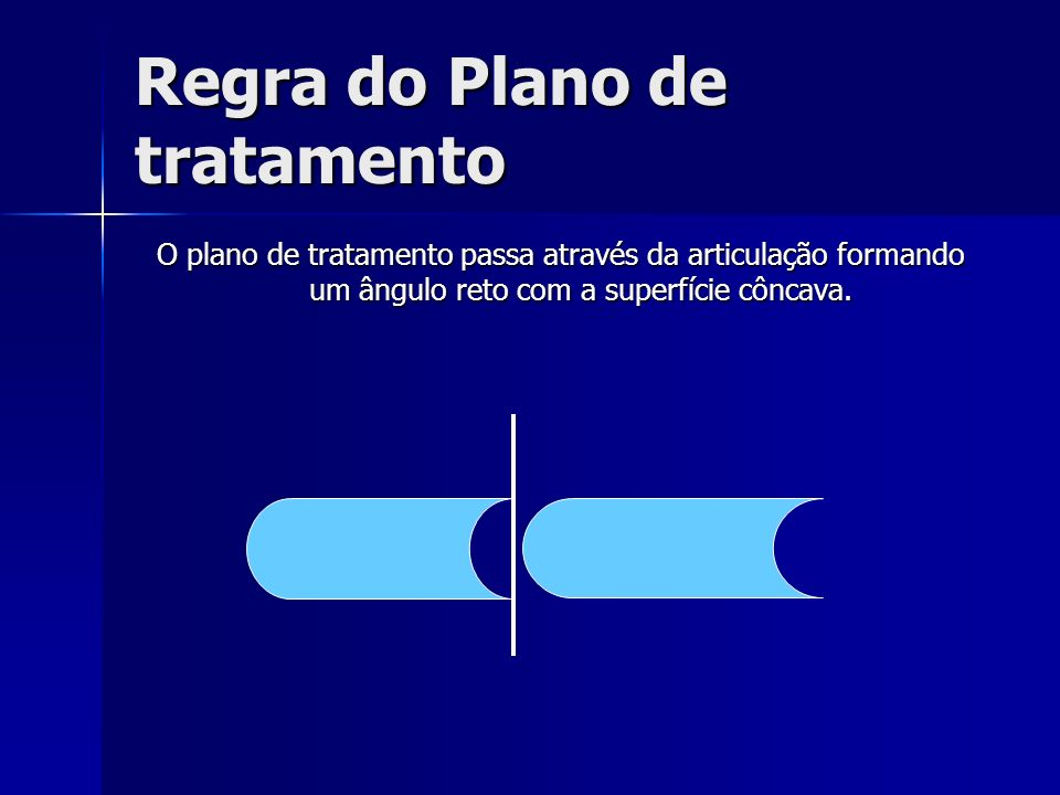 Regra do Plano de tratamento