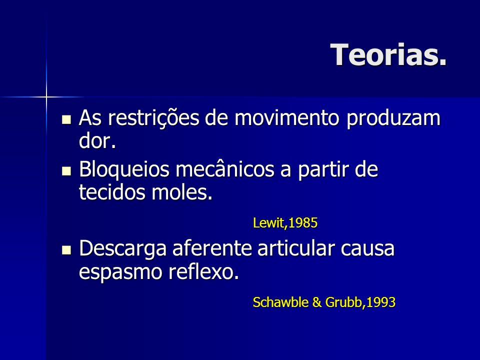 Teorias. As restrições de movimento produzam dor.