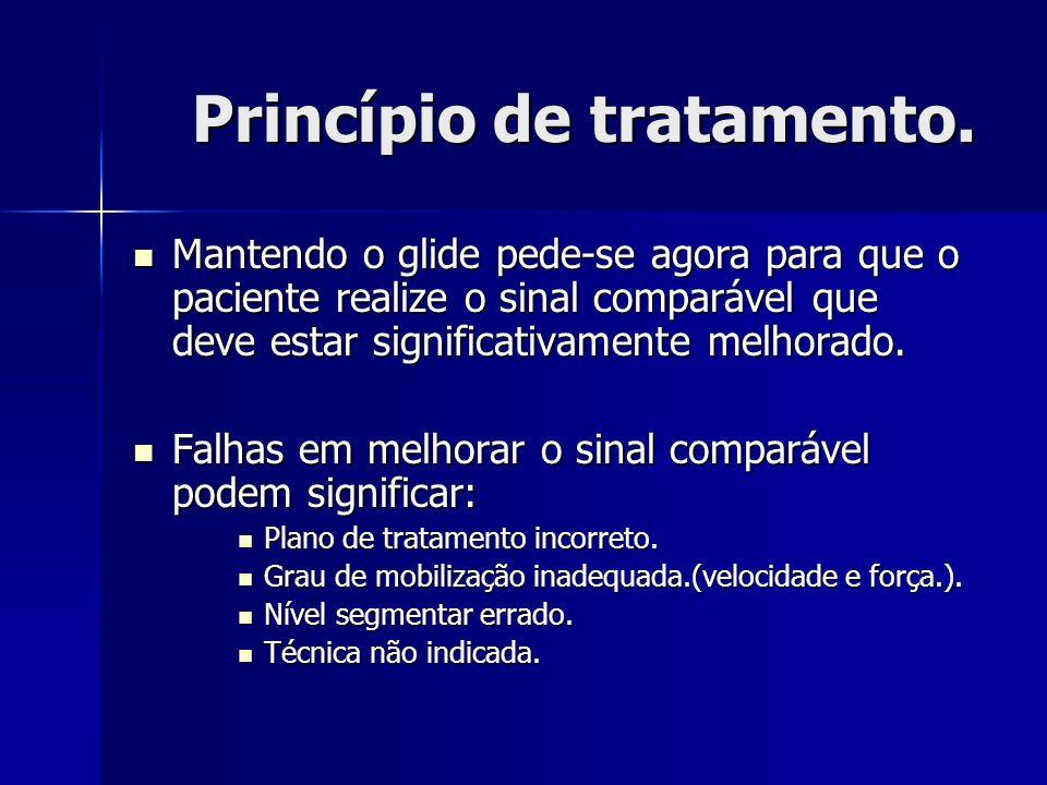 Princípio de tratamento.