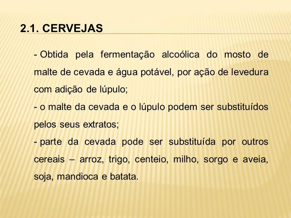 2.1. CERVEJAS Obtida pela fermentação alcoólica do mosto de malte de cevada e água potável, por ação de levedura com adição de lúpulo;