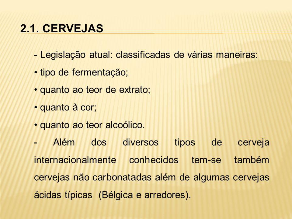 2.1. CERVEJAS Legislação atual: classificadas de várias maneiras: