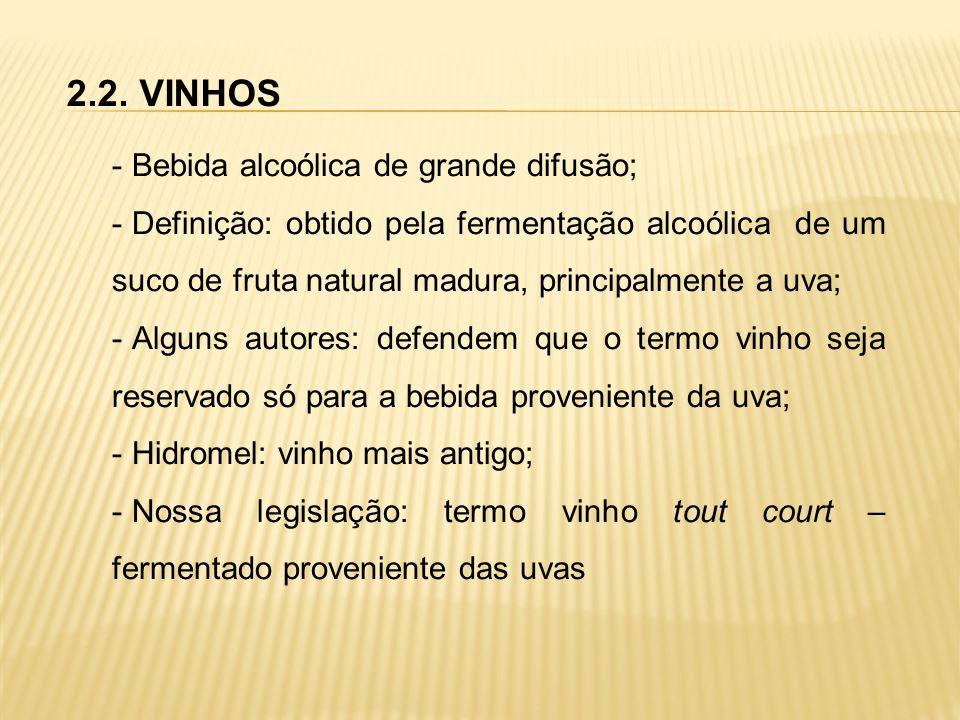 2.2. VINHOS Bebida alcoólica de grande difusão;