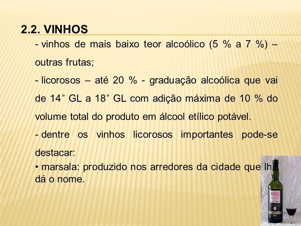 2.2. VINHOS vinhos de mais baixo teor alcoólico (5 % a 7 %) – outras frutas;
