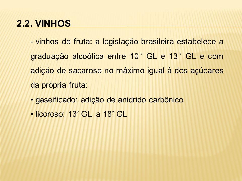 2.2. VINHOS