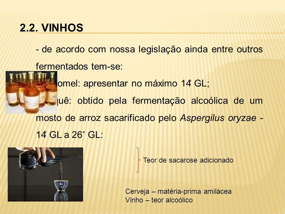 2.2. VINHOS de acordo com nossa legislação ainda entre outros fermentados tem-se: hidromel: apresentar no máximo 14̊ GL;