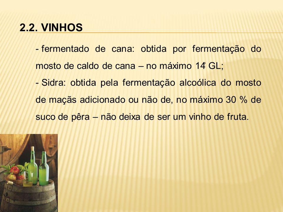 2.2. VINHOS fermentado de cana: obtida por fermentação do mosto de caldo de cana – no máximo 14̊ GL;