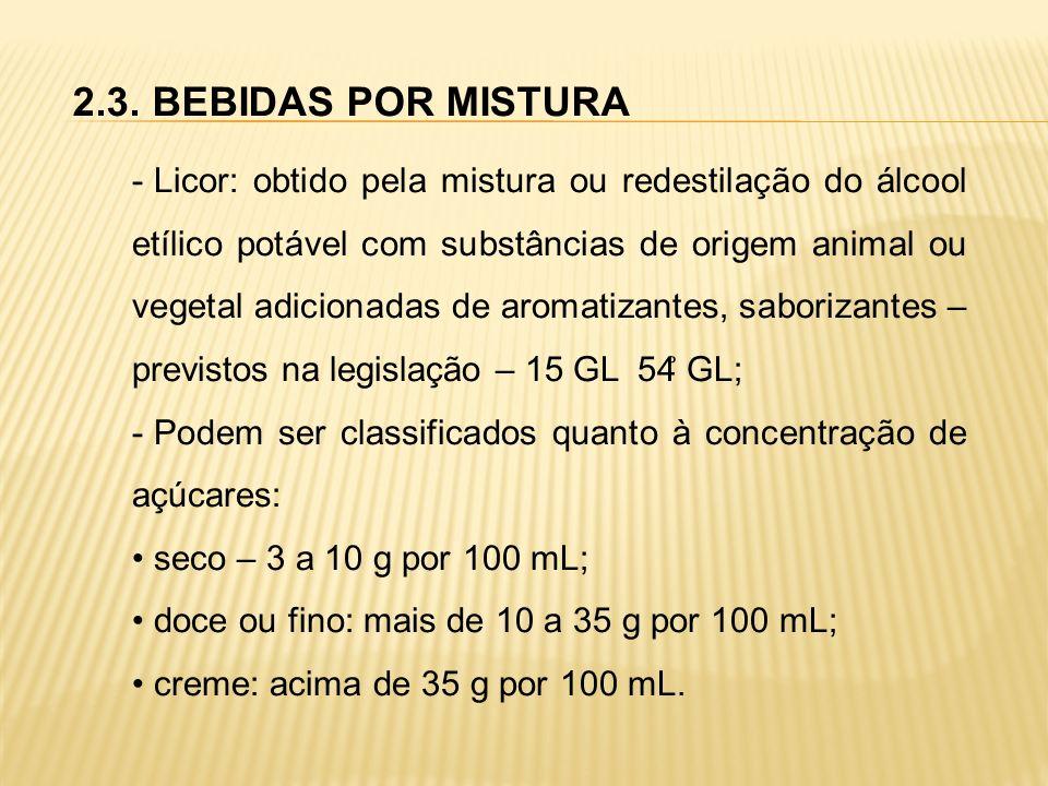 2.3. BEBIDAS POR MISTURA