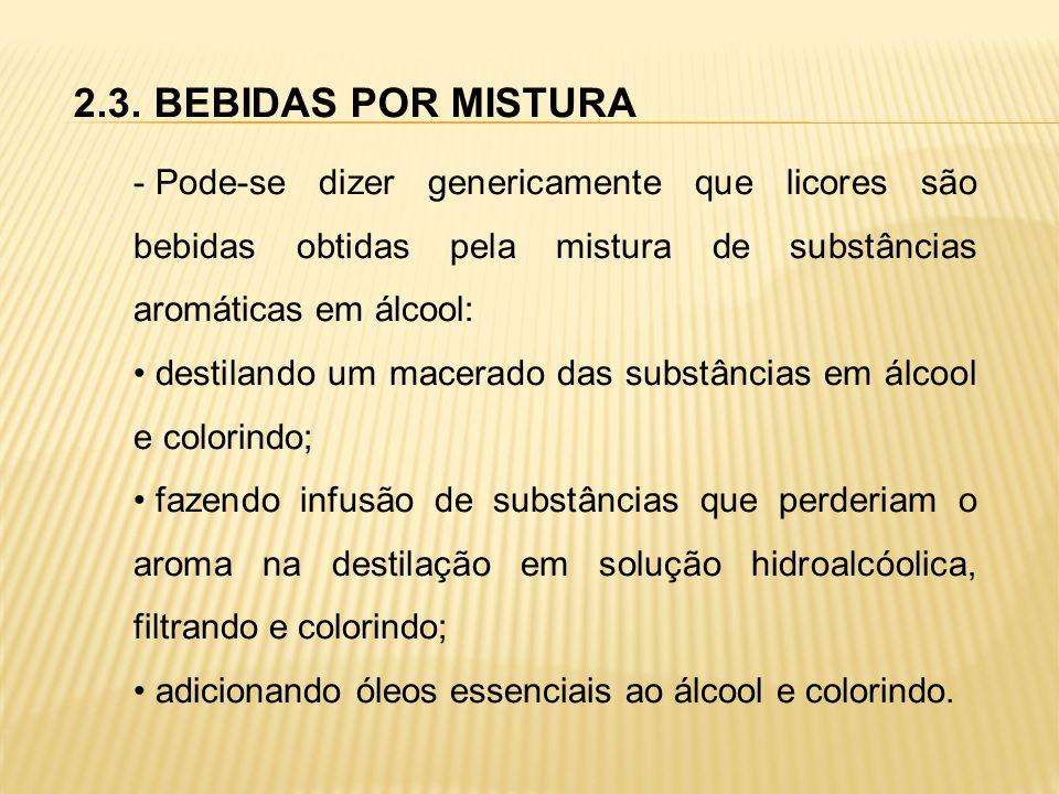 2.3. BEBIDAS POR MISTURA Pode-se dizer genericamente que licores são bebidas obtidas pela mistura de substâncias aromáticas em álcool: