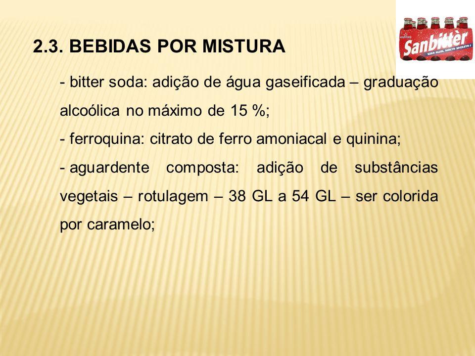 2.3. BEBIDAS POR MISTURA bitter soda: adição de água gaseificada – graduação alcoólica no máximo de 15 %;
